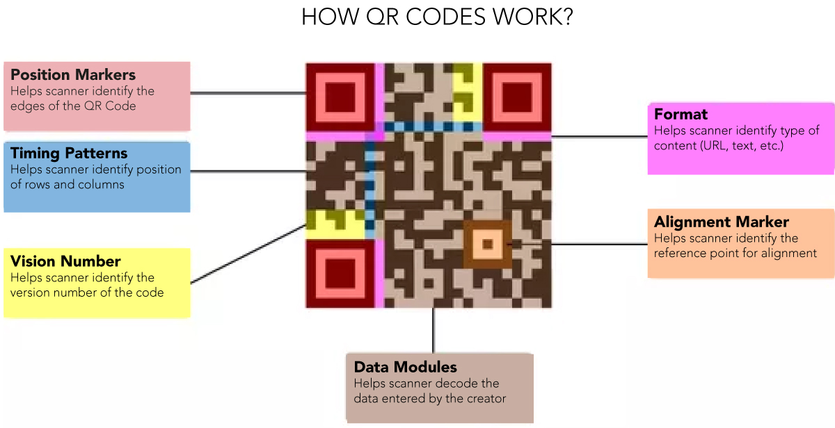 QR CODE GRIFAL PACKAGING